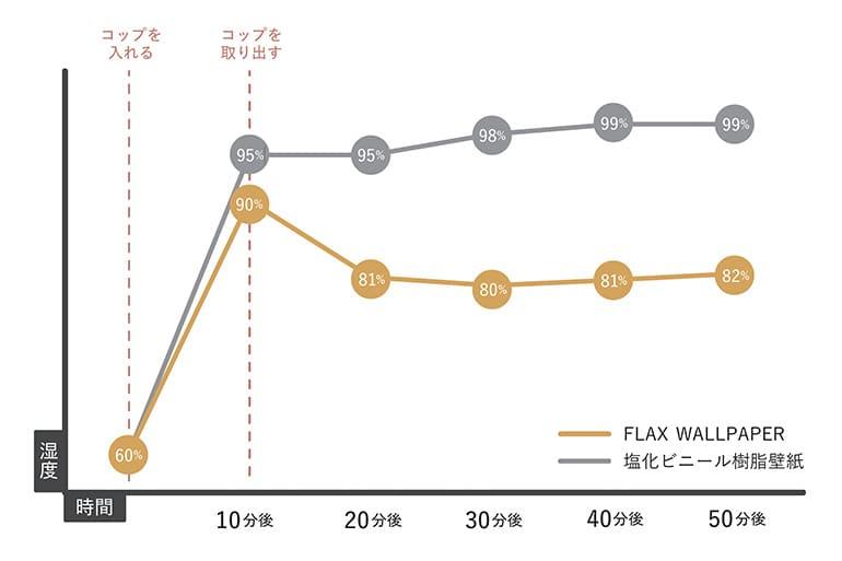 flax_exam03